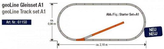 Roco 61150 geoLine Gleisset A1